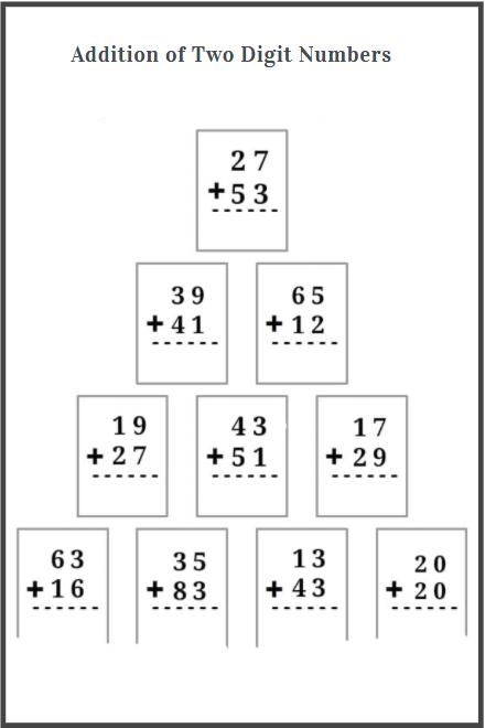 2 digit addition worksheet