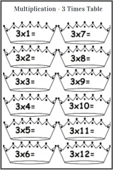3 times table worksheet printable