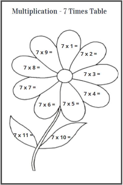 7 times table worksheets printable