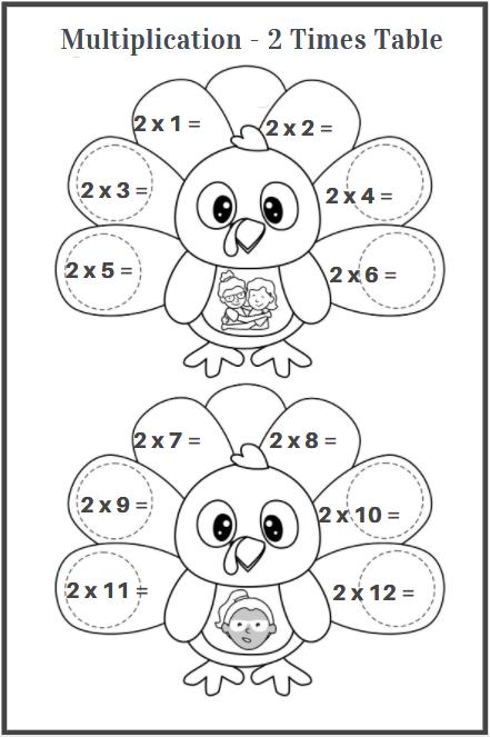 multiplication tables worksheet printable