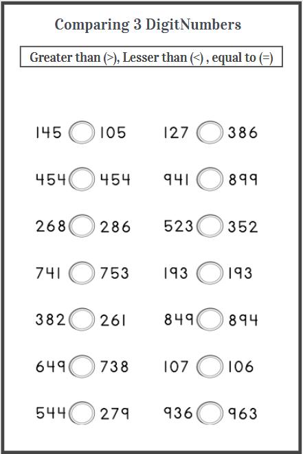 comparing 3 digit numbers using symbols worksheet
