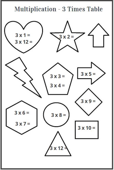 printable 3 times table worksheets