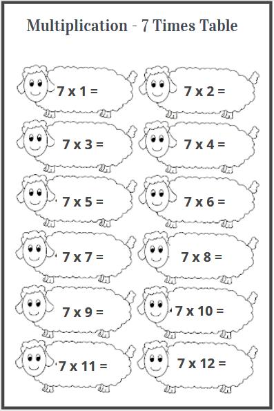 printable 7 times multiplication table