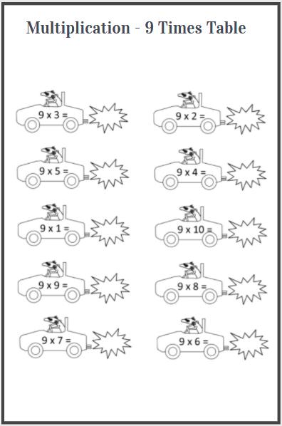 printable 9 times table worksheets