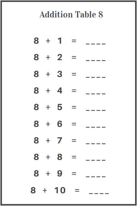 addition tables worksheet free download