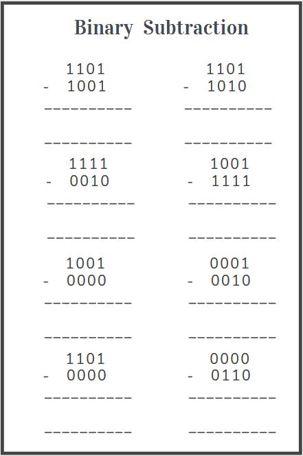 subtracting binary numbers worksheets