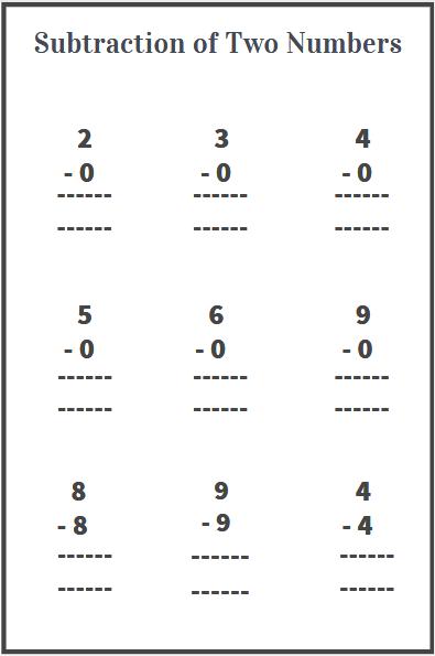 subtraction of 1 digit number worksheets