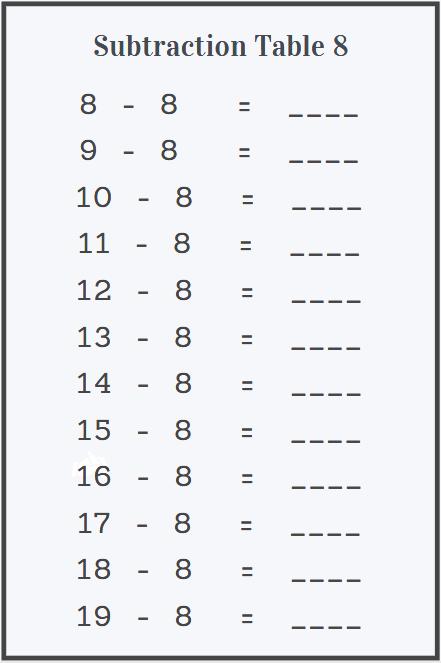subtraction tables worksheet free download