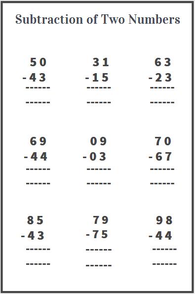 two digit subtraction worksheet